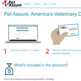 Pet Assure Review Thumbnail